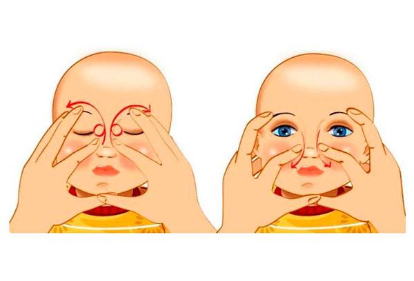 Массаж при дакриоцистите у ребенка