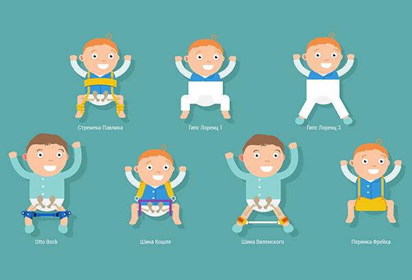 Средства лечения дисплазии тазобедренных суставов у младенцев