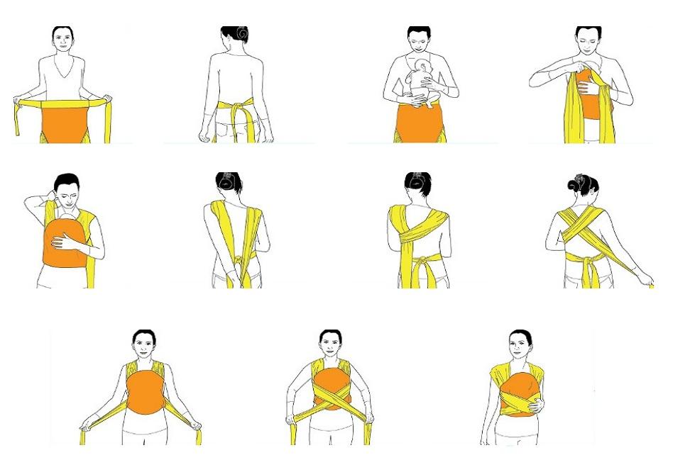 завязывание слинга